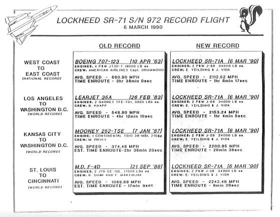972 Records Set-Final Flight